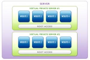 vps-overview-diagram